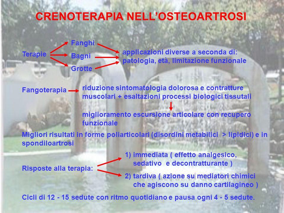 CRENOTERAPIA NELL'OSTEOARTROSI