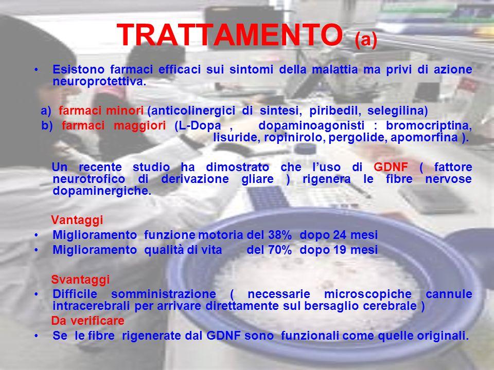 TRATTAMENTO (a) Esistono farmaci efficaci sui sintomi della malattia ma privi di azione neuroprotettiva.