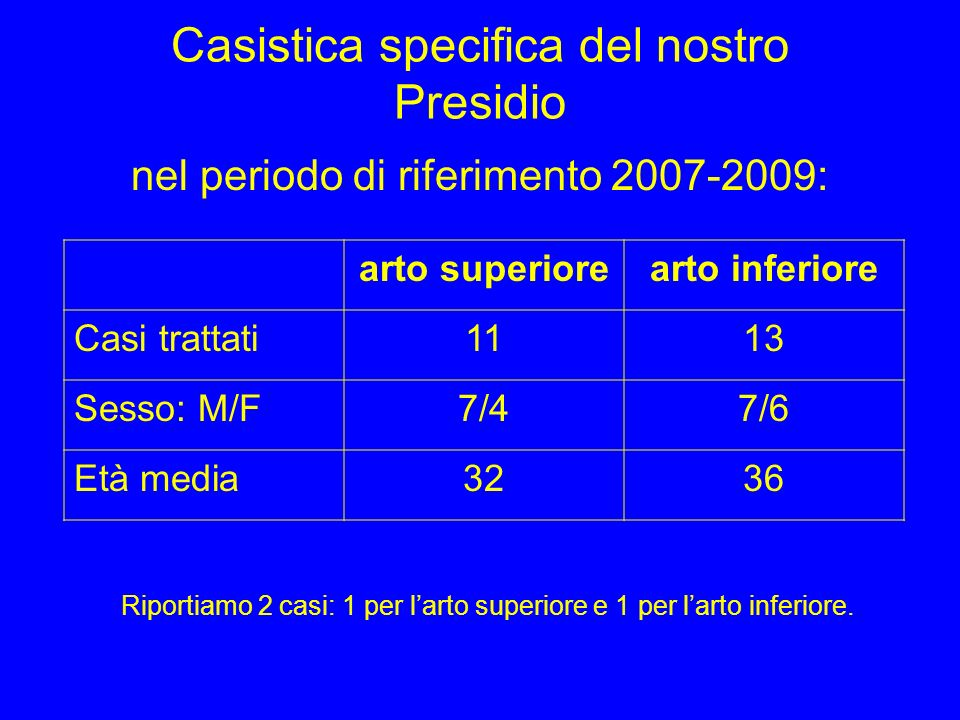 Casistica specifica del nostro Presidio