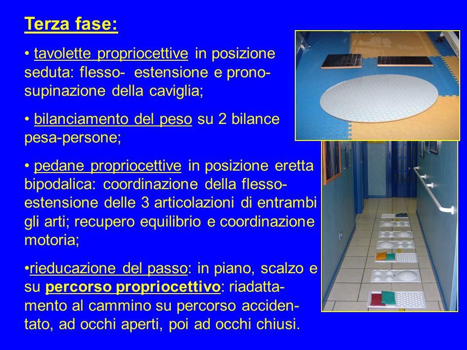 Terza fase: tavolette propriocettive in posizione seduta: flesso- estensione e prono-supinazione della caviglia;