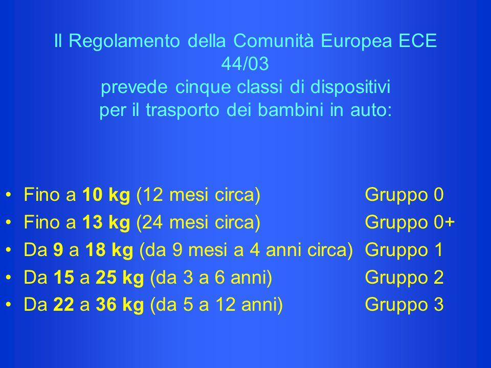 Il Regolamento della Comunità Europea ECE 44/03 prevede cinque classi di dispositivi per il trasporto dei bambini in auto: