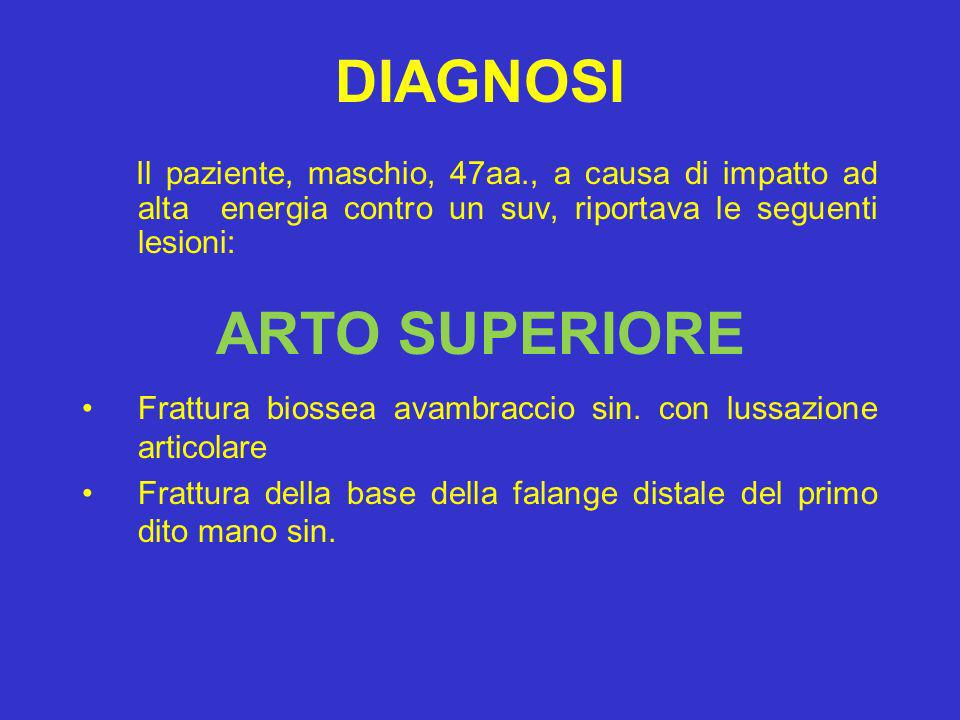 DIAGNOSI ARTO SUPERIORE