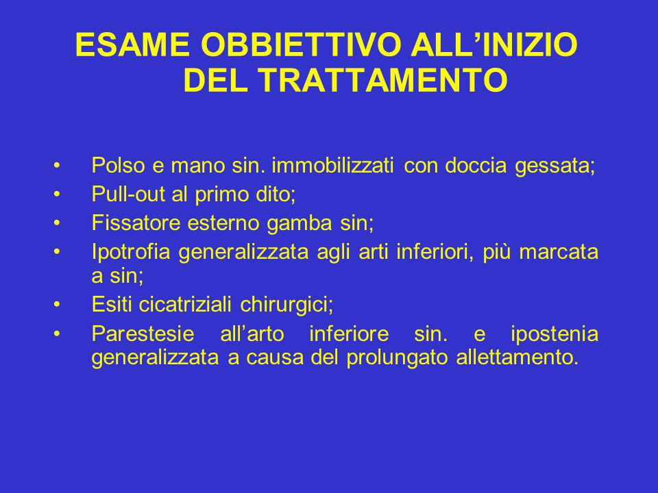 ESAME OBBIETTIVO ALL'INIZIO DEL TRATTAMENTO