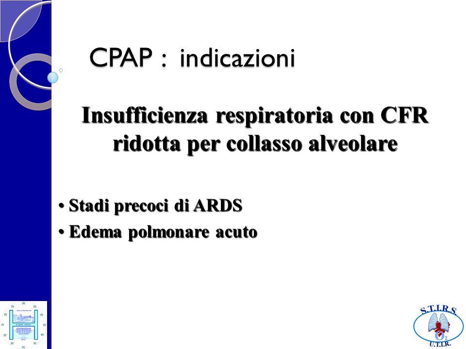 Insufficienza respiratoria con CFR ridotta per collasso alveolare