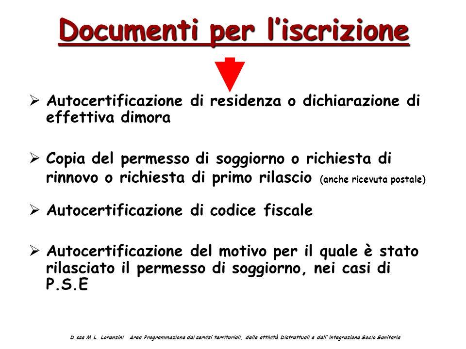 Documenti per l'iscrizione
