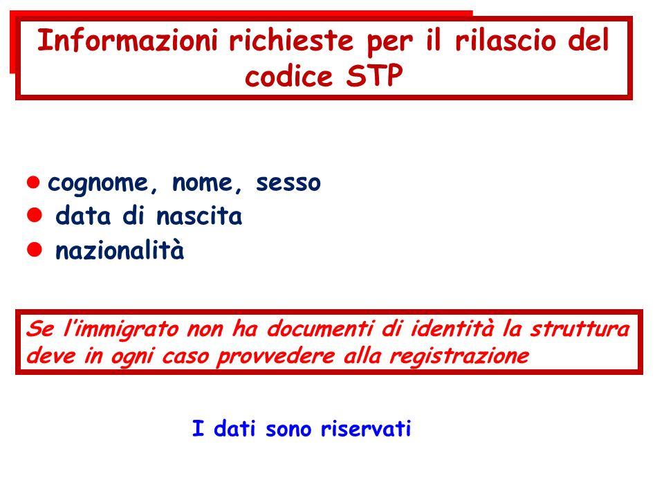 Informazioni richieste per il rilascio del codice STP