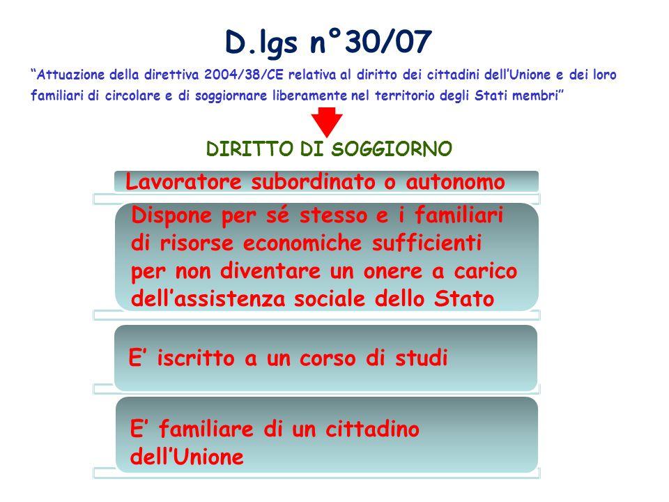 D.lgs n°30/07