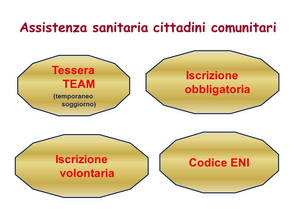 Assistenza sanitaria cittadini comunitari