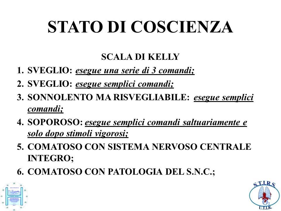 STATO DI COSCIENZA SCALA DI KELLY