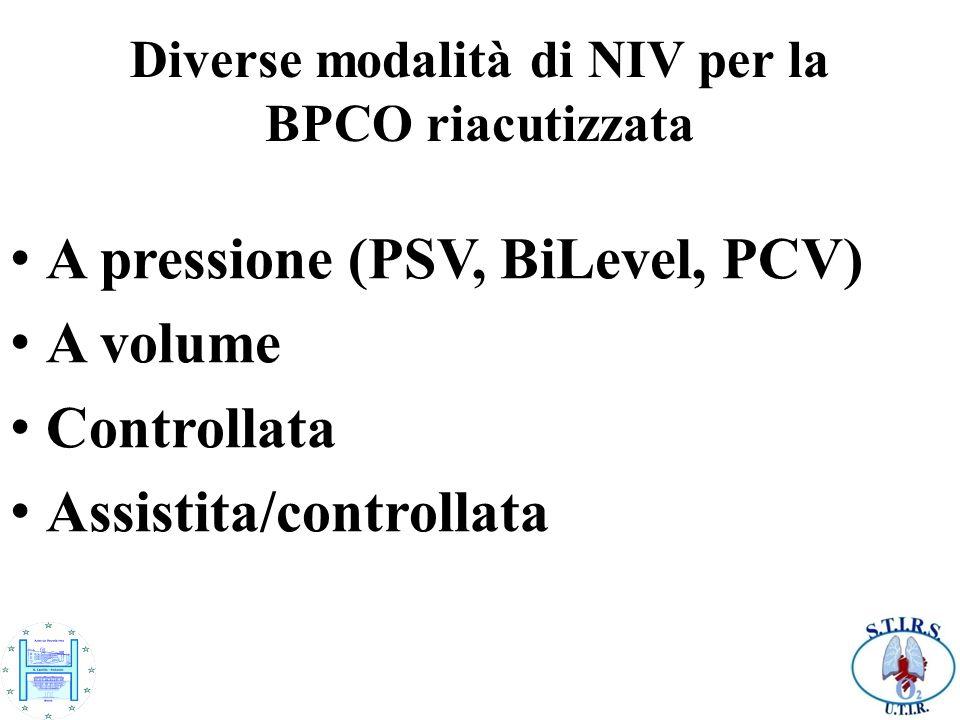 Diverse modalità di NIV per la BPCO riacutizzata