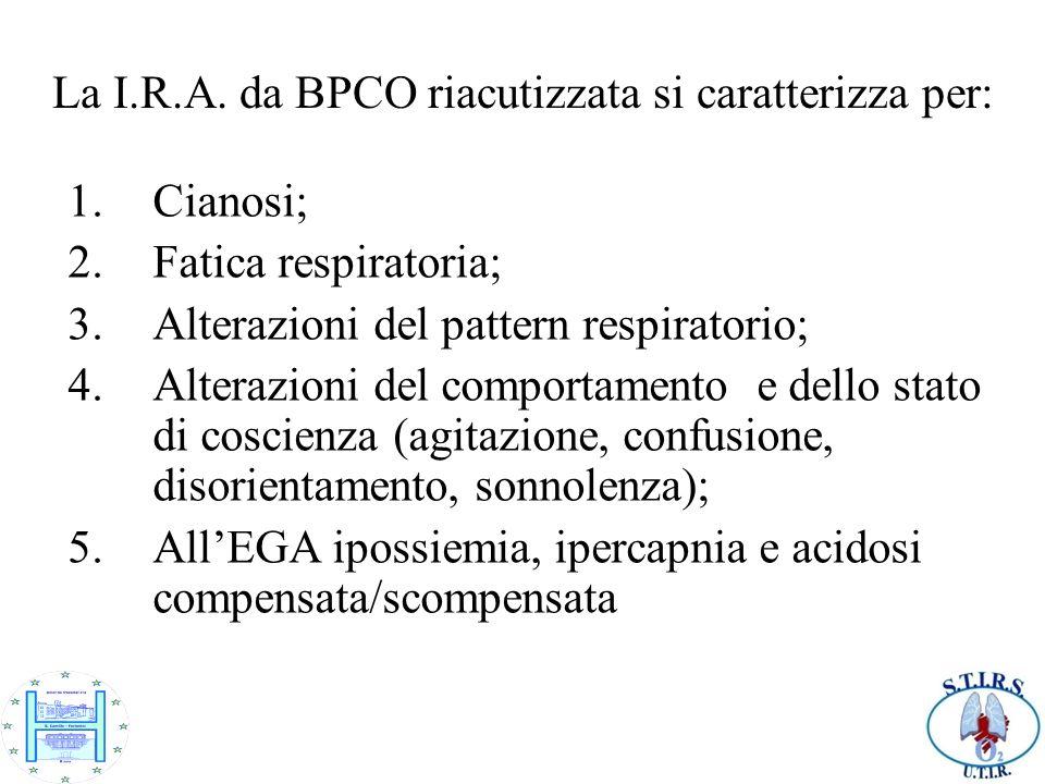 La I.R.A. da BPCO riacutizzata si caratterizza per: