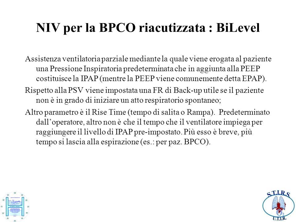 NIV per la BPCO riacutizzata : BiLevel