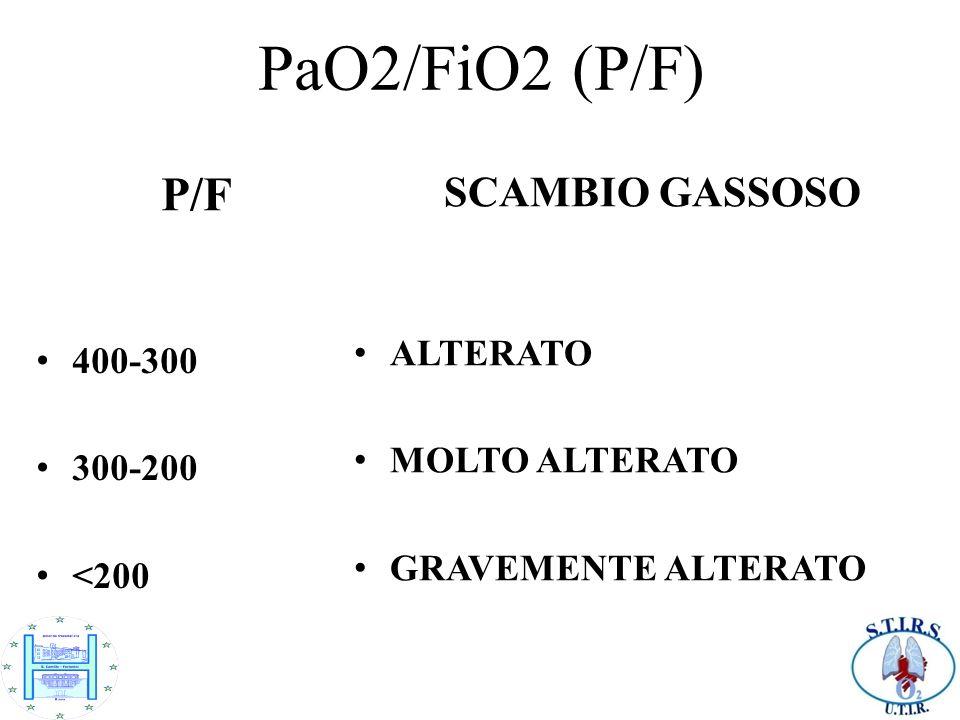 PaO2/FiO2 (P/F) P/F SCAMBIO GASSOSO NELLA NORMA >400 ALTERATO