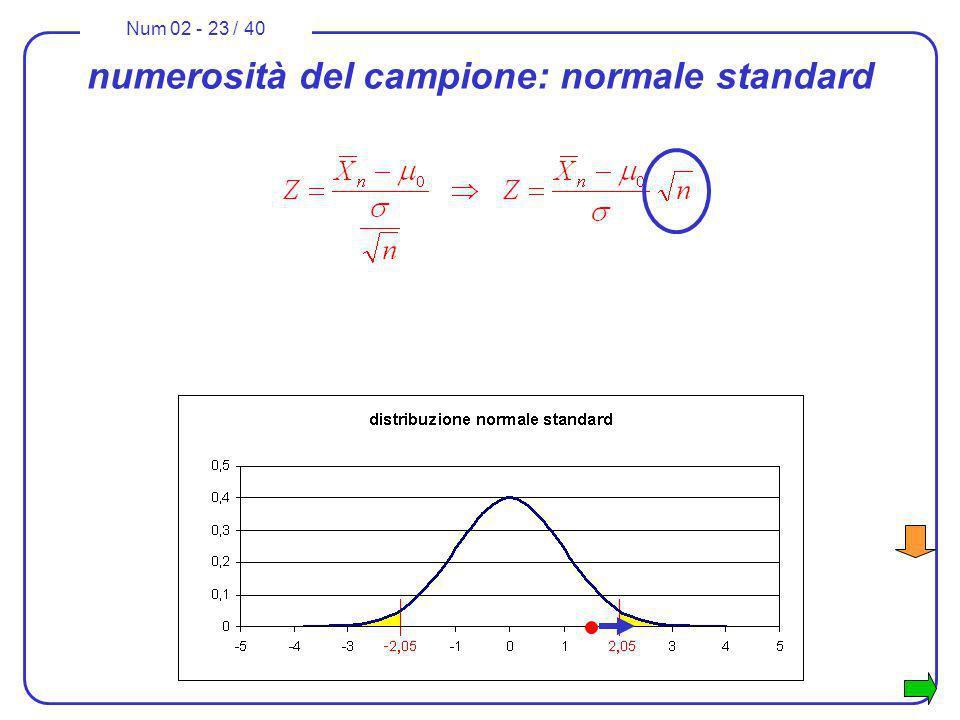 numerosità del campione: normale standard