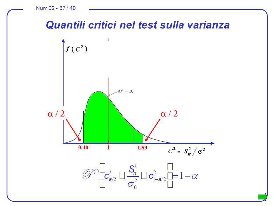 Quantili critici nel test sulla varianza