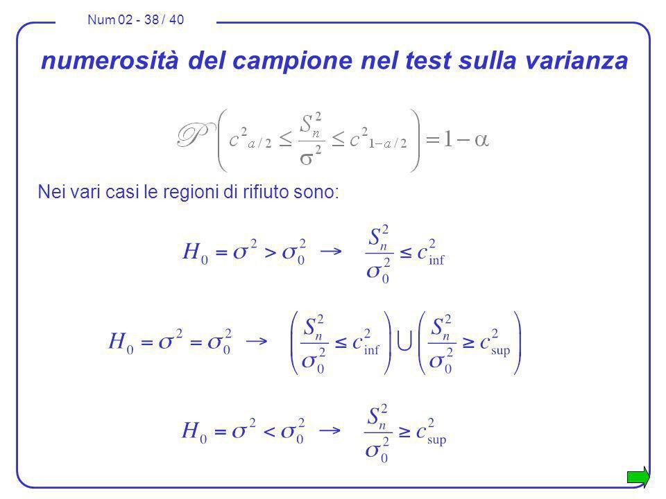 numerosità del campione nel test sulla varianza