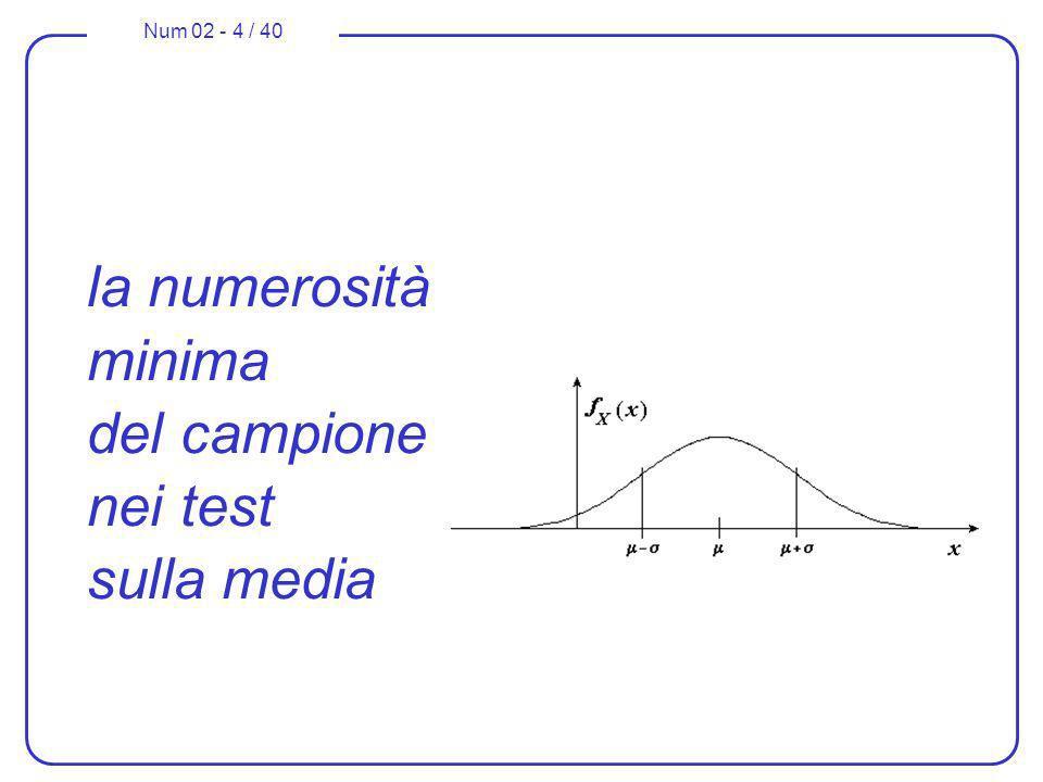 la numerosità minima del campione nei test sulla media