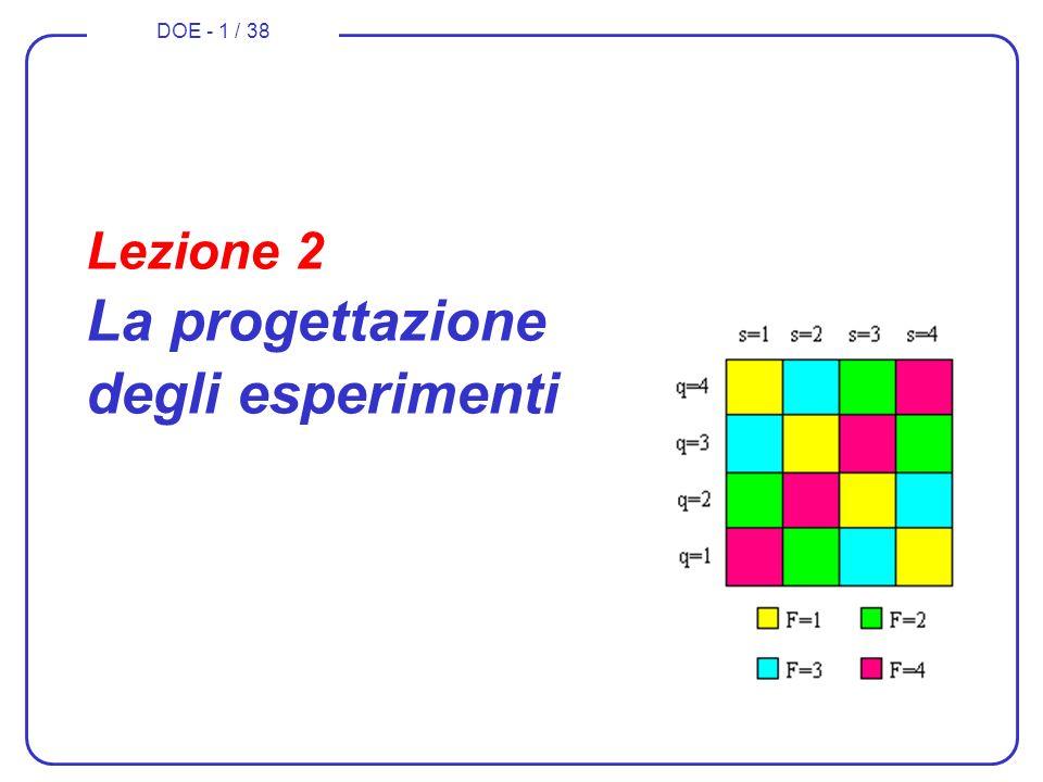 Lezione 2 La progettazione degli esperimenti