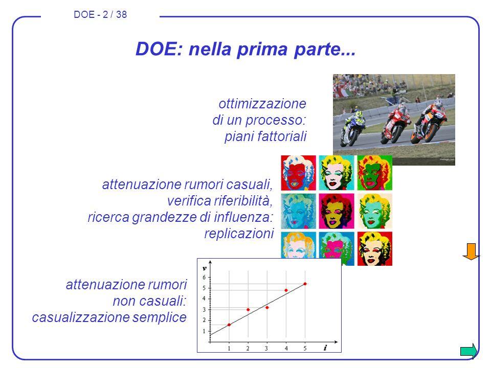 DOE: nella prima parte... ottimizzazione di un processo: