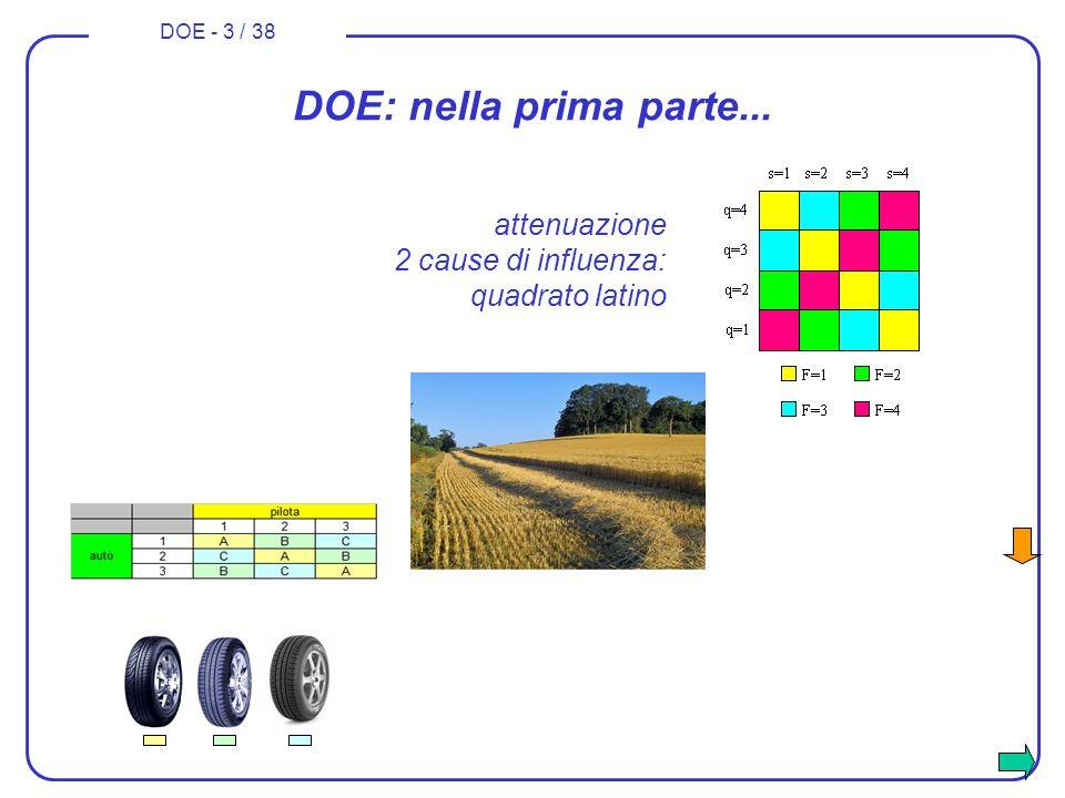 DOE: nella prima parte... attenuazione 2 cause di influenza: quadrato latino