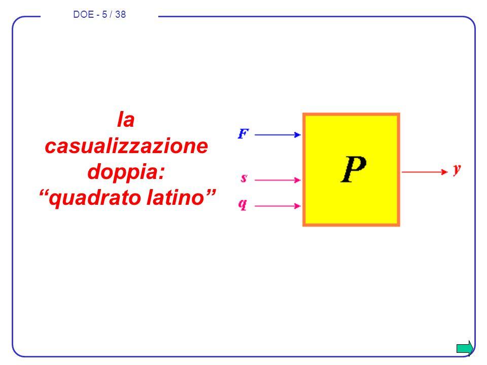 la casualizzazione doppia: quadrato latino