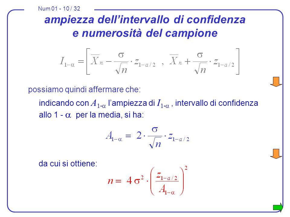 ampiezza dell'intervallo di confidenza e numerosità del campione