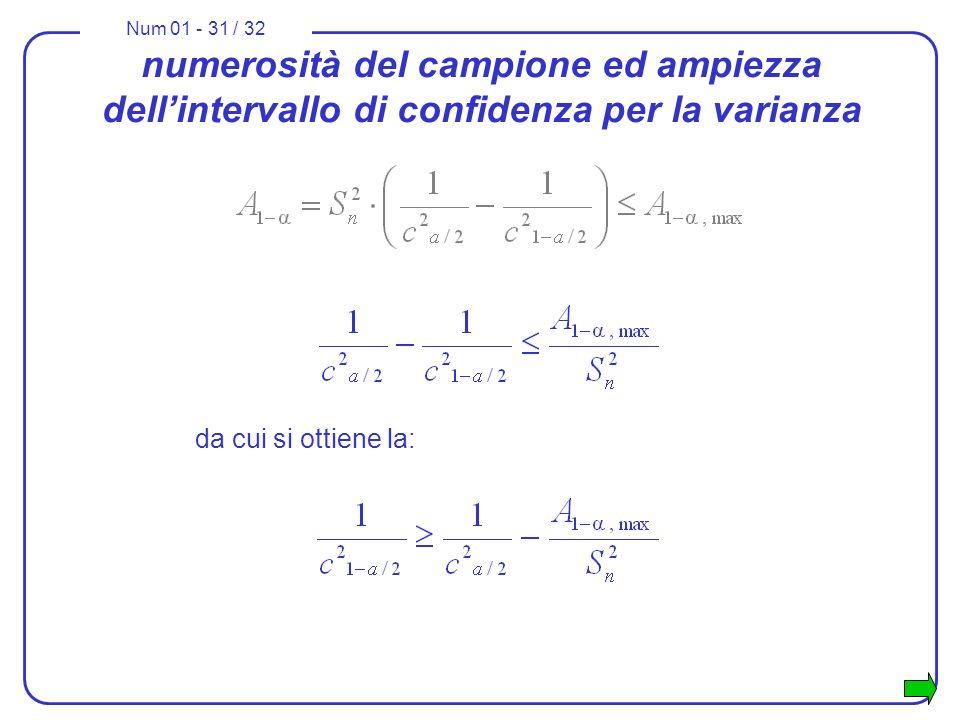 numerosità del campione ed ampiezza dell'intervallo di confidenza per la varianza