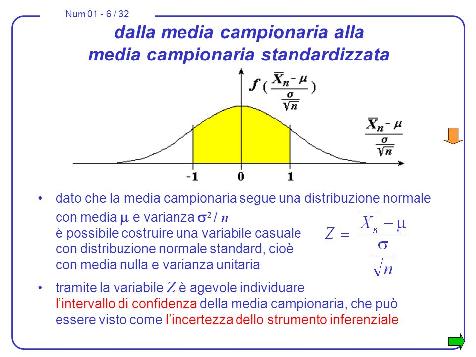 dalla media campionaria alla media campionaria standardizzata