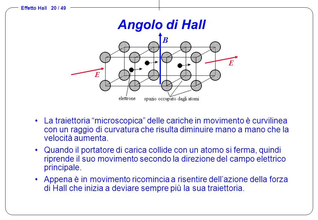 Angolo di Hall B. E.