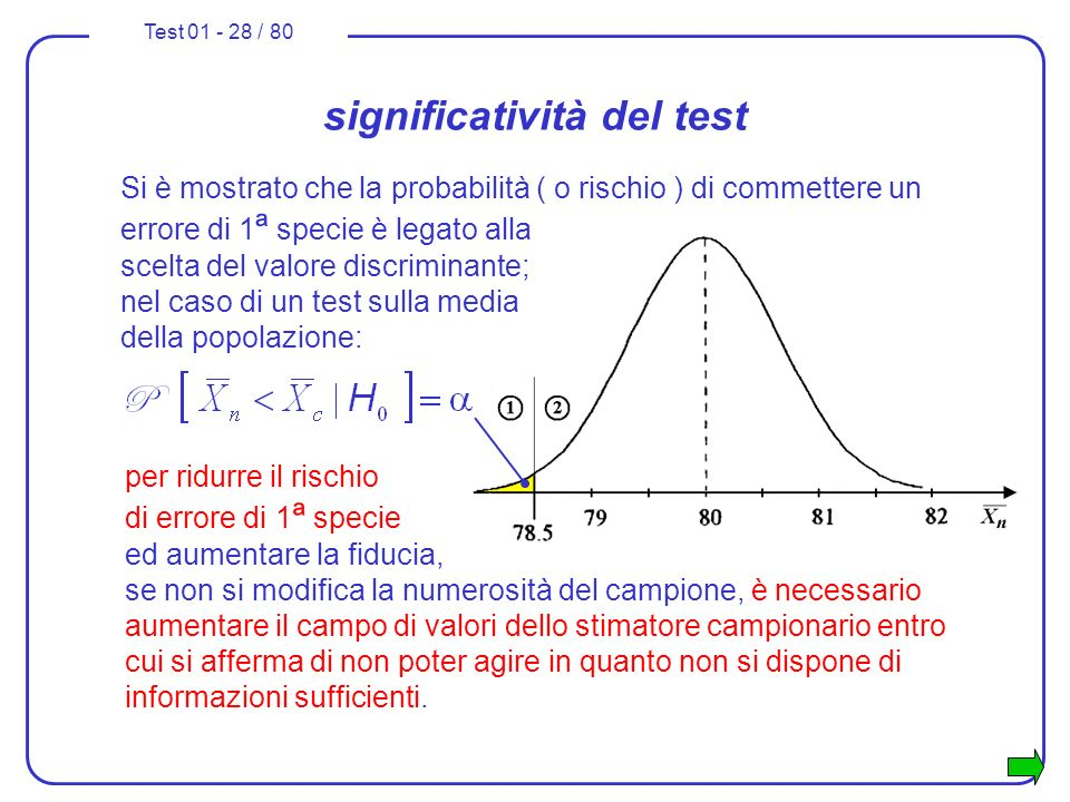 significatività del test
