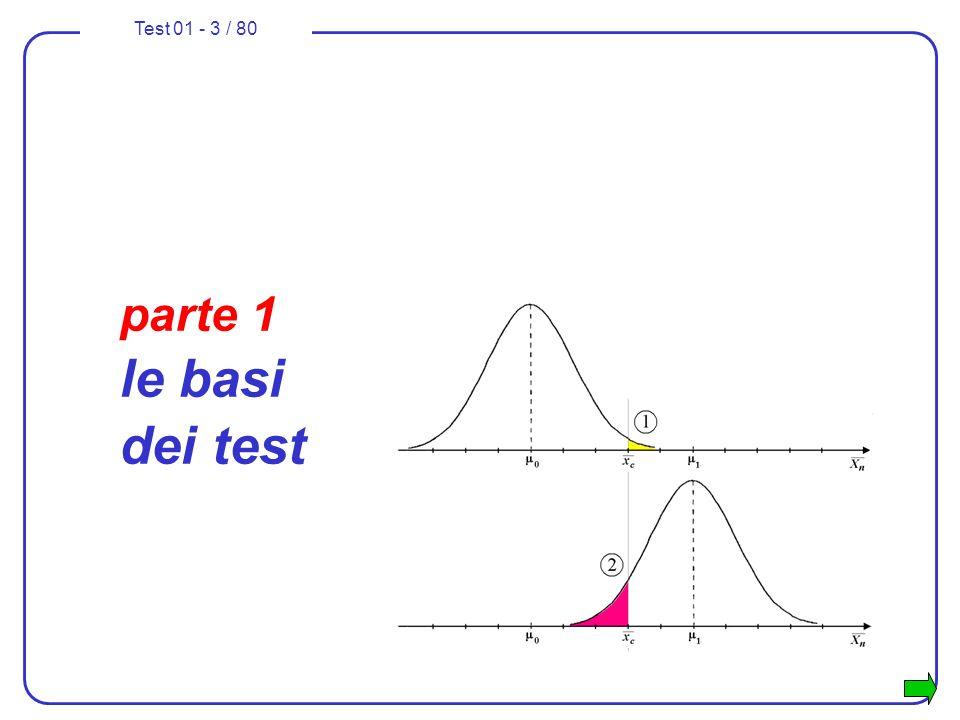parte 1 le basi dei test