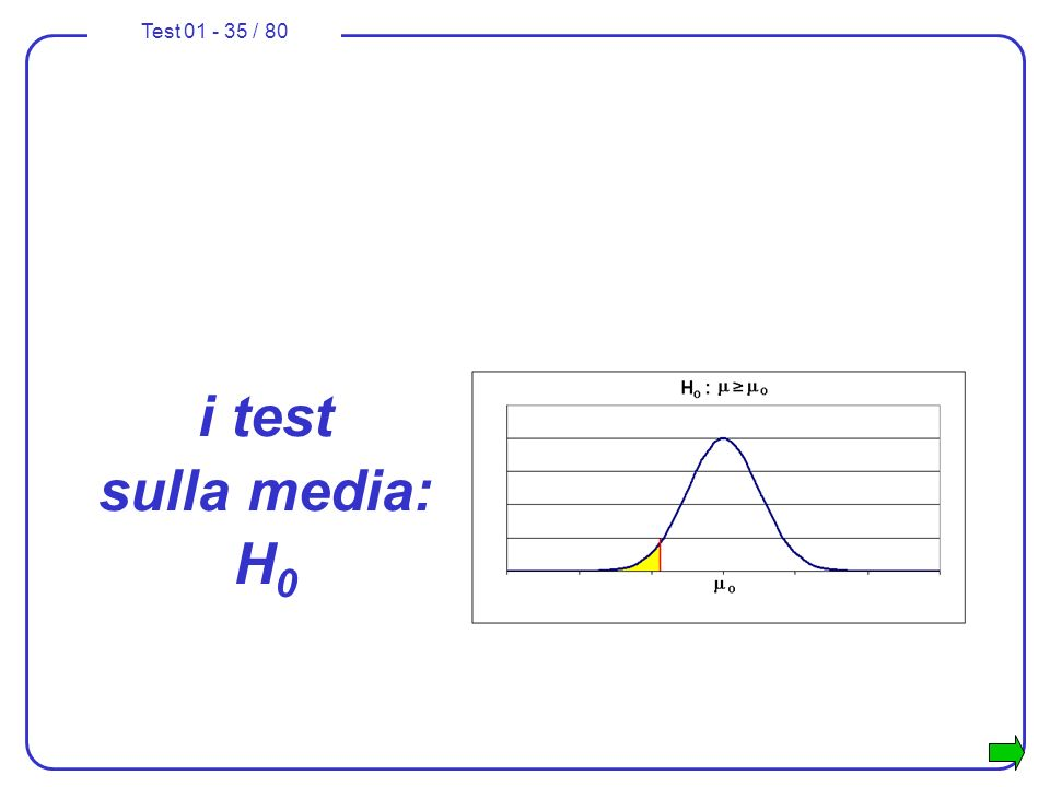 i test sulla media: H0