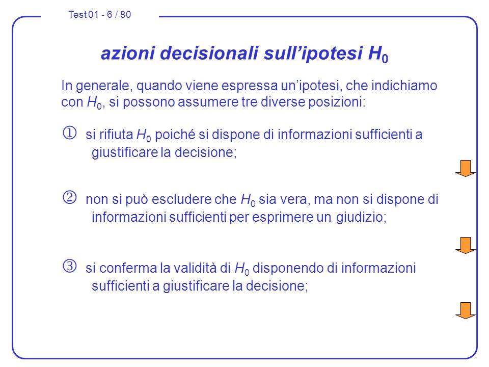 azioni decisionali sull'ipotesi H0