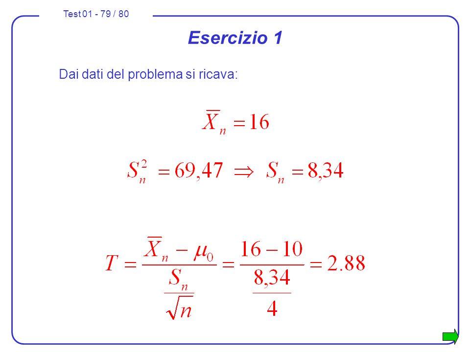 Esercizio 1 Dai dati del problema si ricava:
