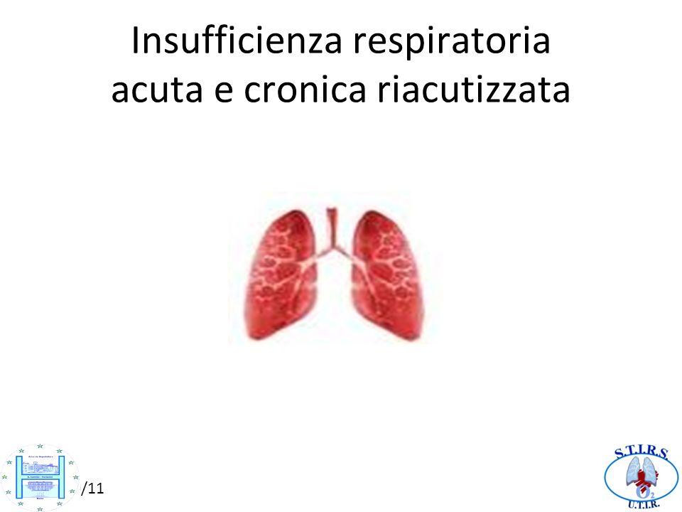 Insufficienza respiratoria acuta e cronica riacutizzata
