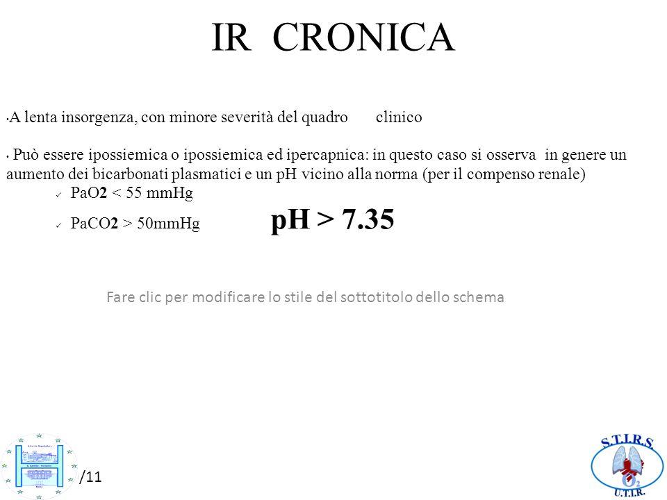 11111111 IR CRONICA.