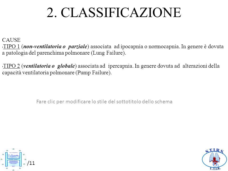14141414 2. CLASSIFICAZIONE.