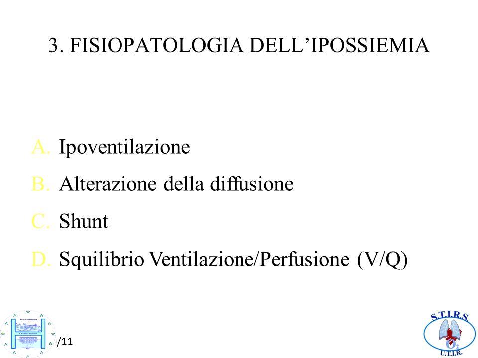 3. FISIOPATOLOGIA DELL'IPOSSIEMIA