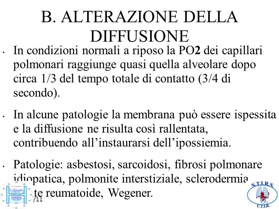 B. ALTERAZIONE DELLA DIFFUSIONE