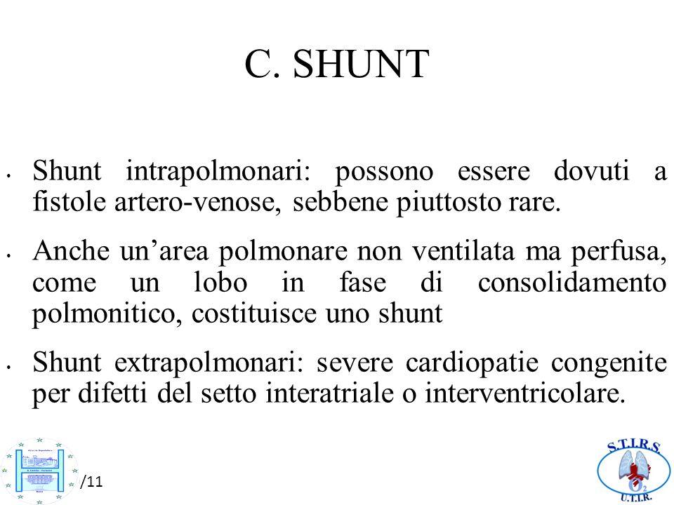 Gli Shunt possono essere intrapolmonari (fistole artero-venose seppure rare) polmoniti (o zone di consolidamento polmonare di diversa origine) o shunt extrapolmonari come la pervietà dei setti interatriali o interventricolari.