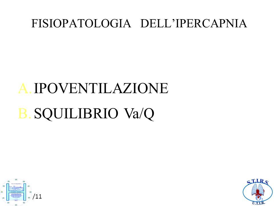 FISIOPATOLOGIA DELL'IPERCAPNIA