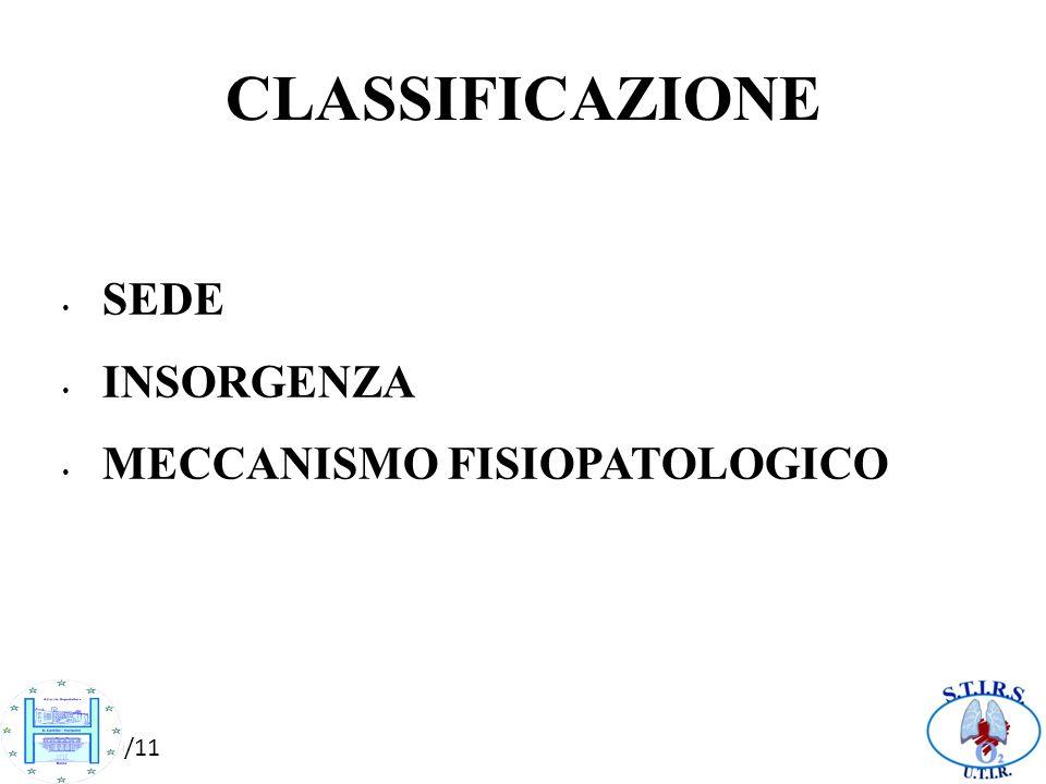 CLASSIFICAZIONE SEDE INSORGENZA MECCANISMO FISIOPATOLOGICO 55