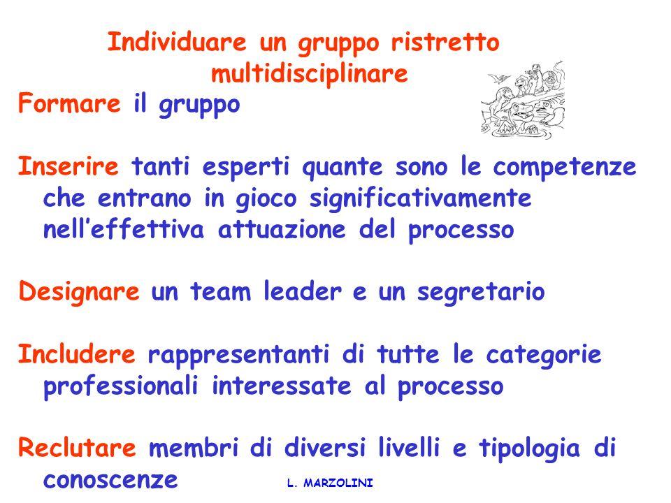 Individuare un gruppo ristretto