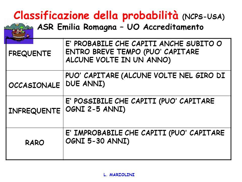 Classificazione della probabilità (NCPS-USA) ASR Emilia Romagna – UO Accreditamento