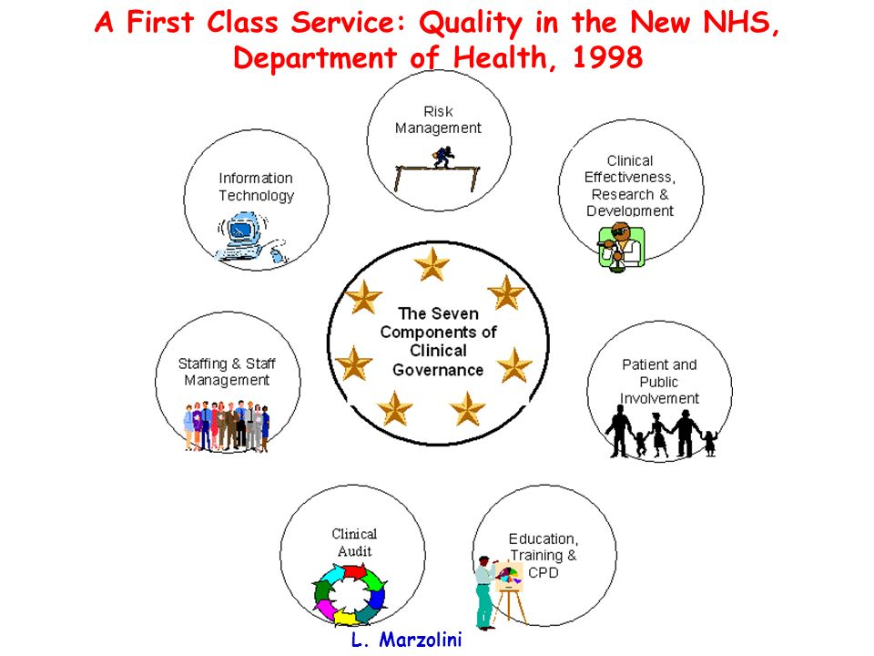 A First Class Service: Quality in the New NHS, Department of Health, 1998