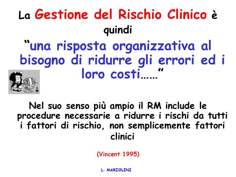 La Gestione del Rischio Clinico è