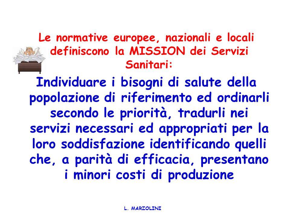 Le normative europee, nazionali e locali definiscono la MISSION dei Servizi Sanitari: