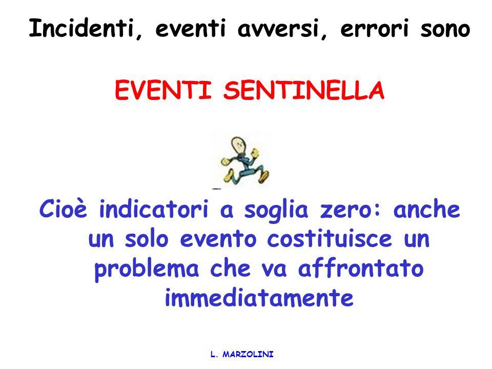 Incidenti, eventi avversi, errori sono