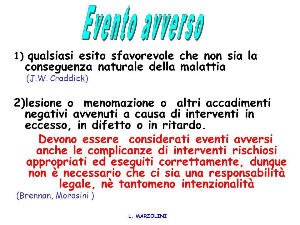Evento avverso 1) qualsiasi esito sfavorevole che non sia la conseguenza naturale della malattia. (J.W. Craddick)