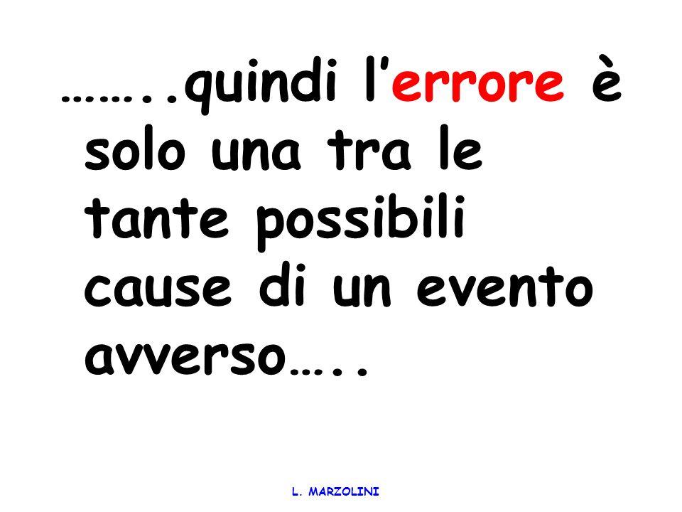 ……..quindi l'errore è solo una tra le tante possibili cause di un evento avverso…..